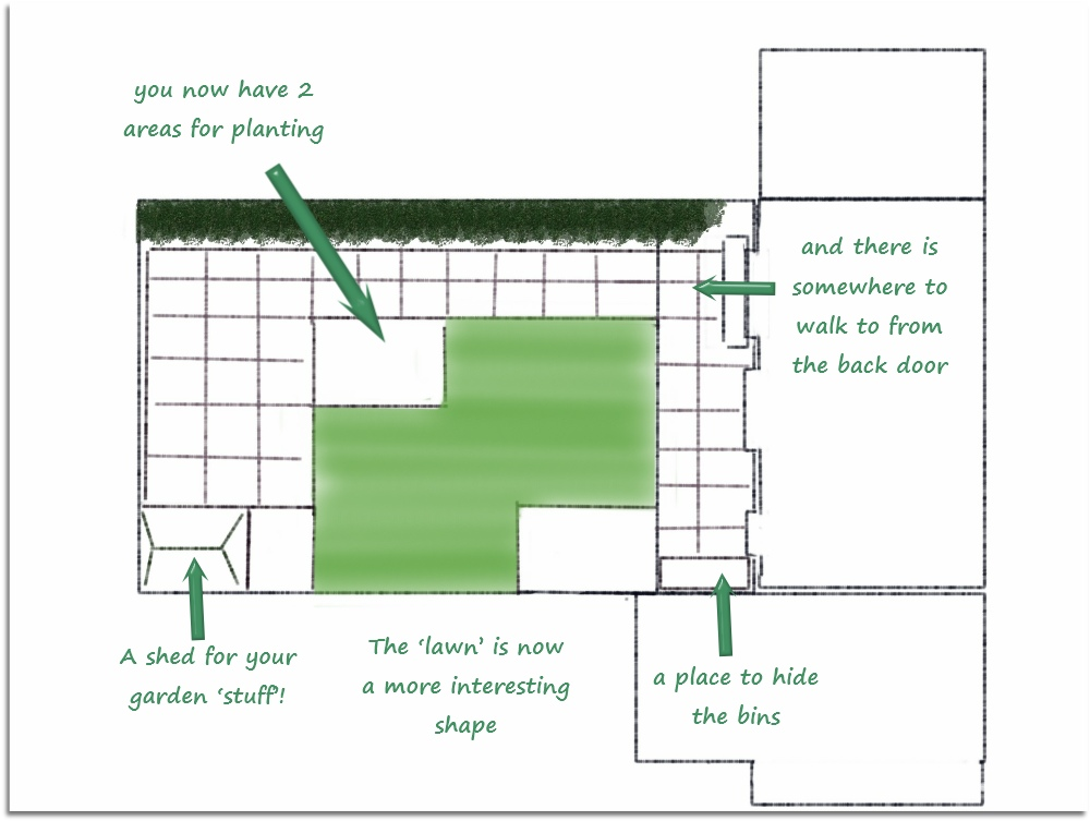 How to Design a Gardenfrom scratch PlantPlots